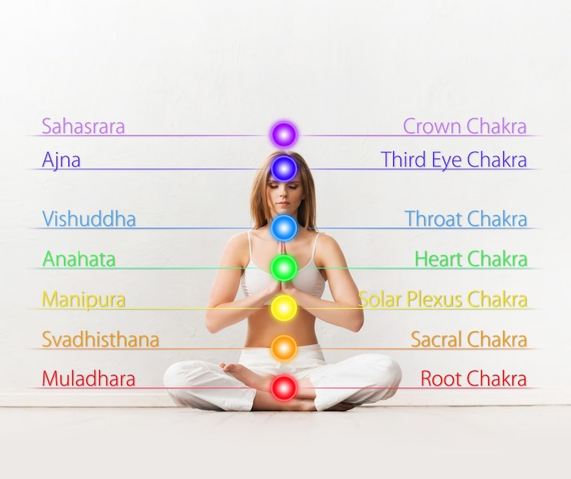 woman sitting in lotus pose with 7 chakras laballed