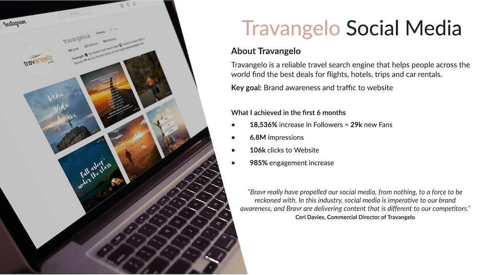 travel client social media management stats